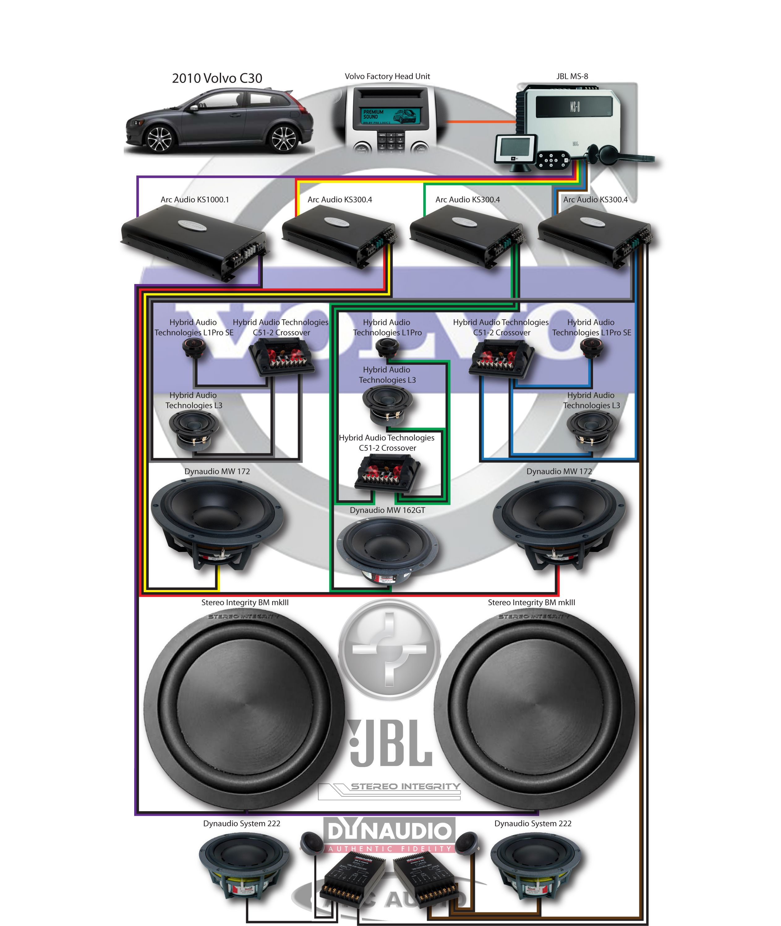 2010 Volvo C30 Dynaudio, HAT, Arc, Stereo Integrity - Page 29 - Car ...